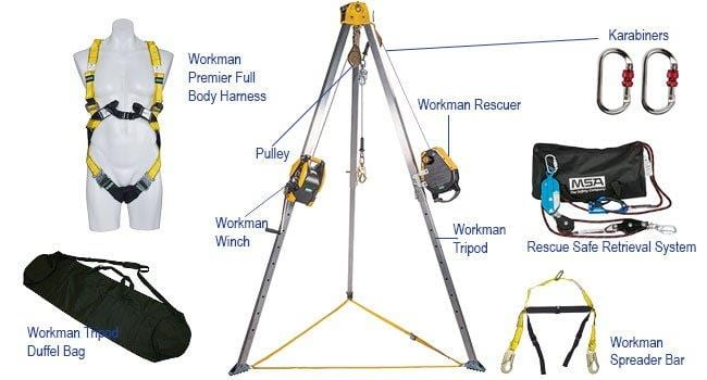 Confined Space Kit Rope Rescue System 3 1 45m Neca